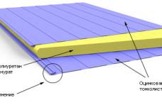 Конструкция стеновых сэндвич-панелей