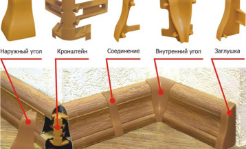 Материалы для монтажа плинтуса
