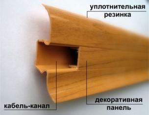 Плинтус с кабель каналом